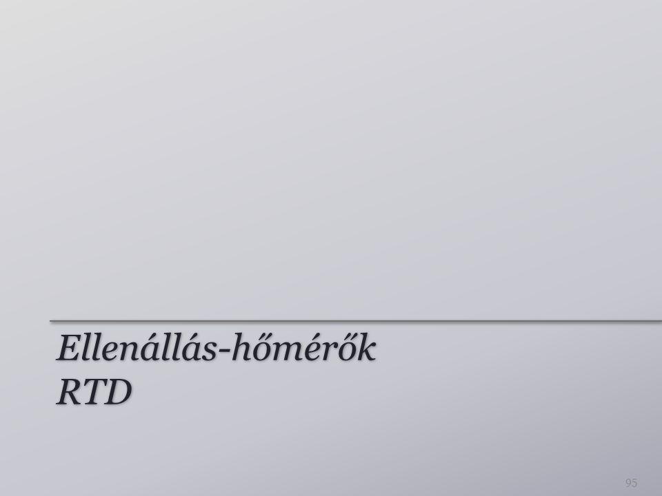 Ellenállás-hőmérők RTD 95