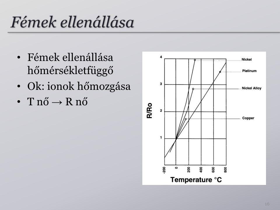 Fémek ellenállása Fémek ellenállása hőmérsékletfüggő Ok: ionok hőmozgása T nő → R nő 16