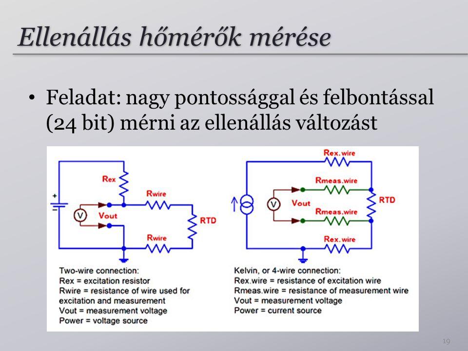 Ellenállás hőmérők mérése Feladat: nagy pontossággal és felbontással (24 bit) mérni az ellenállás változást 19