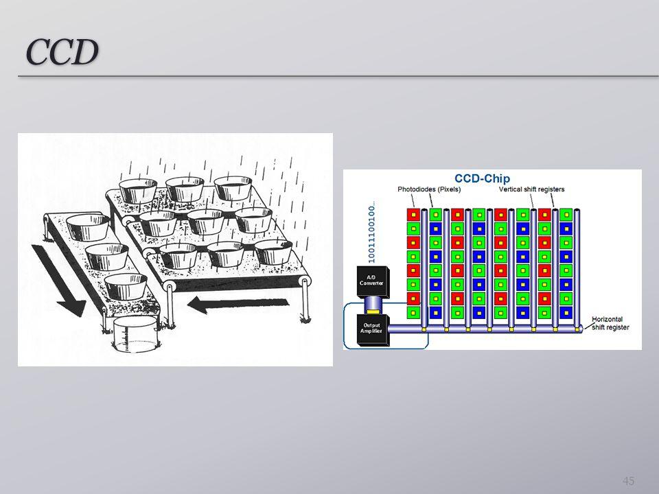 CCD 45