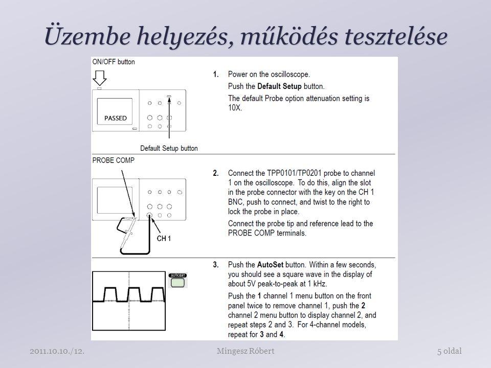 Üzembe helyezés, működés tesztelése Mingesz Róbert5 oldal2011.10.10./12.