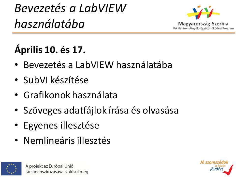 Bevezetés a LabVIEW használatába Április 10.és 17.