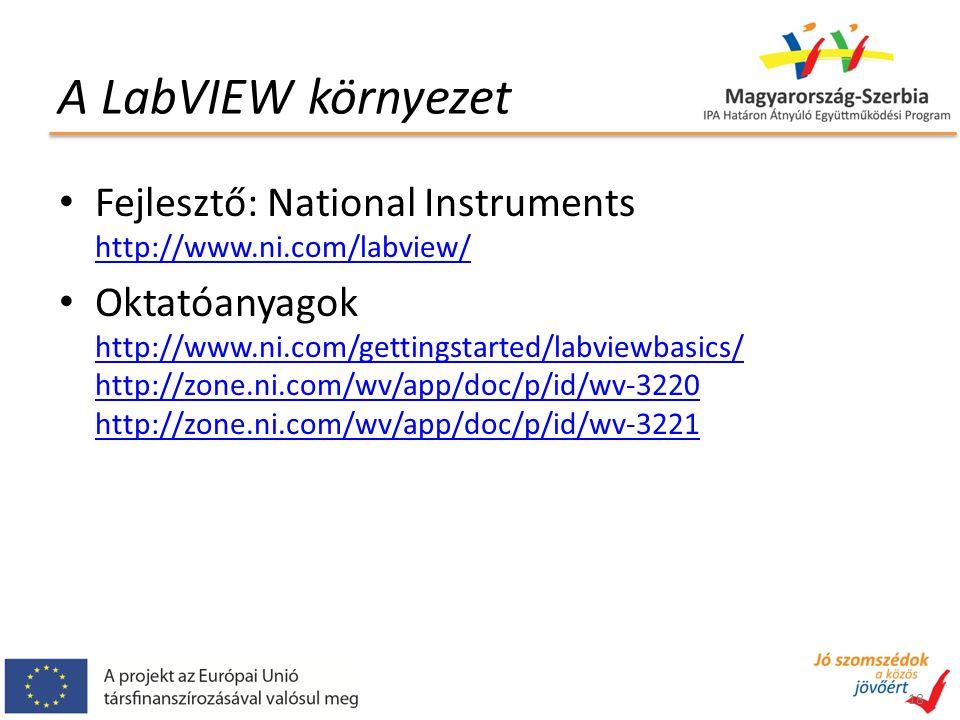 A LabVIEW környezet Fejlesztő: National Instruments http://www.ni.com/labview/ http://www.ni.com/labview/ Oktatóanyagok http://www.ni.com/gettingstarted/labviewbasics/ http://zone.ni.com/wv/app/doc/p/id/wv-3220 http://zone.ni.com/wv/app/doc/p/id/wv-3221 http://www.ni.com/gettingstarted/labviewbasics/ http://zone.ni.com/wv/app/doc/p/id/wv-3220 http://zone.ni.com/wv/app/doc/p/id/wv-3221 18