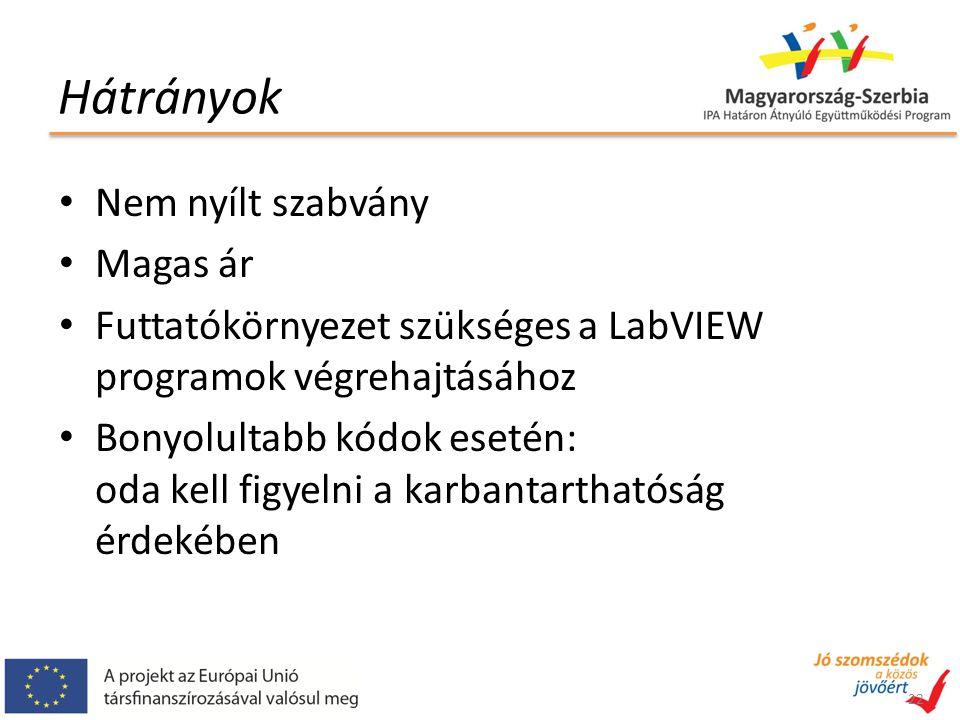 Hátrányok Nem nyílt szabvány Magas ár Futtatókörnyezet szükséges a LabVIEW programok végrehajtásához Bonyolultabb kódok esetén: oda kell figyelni a karbantarthatóság érdekében 22
