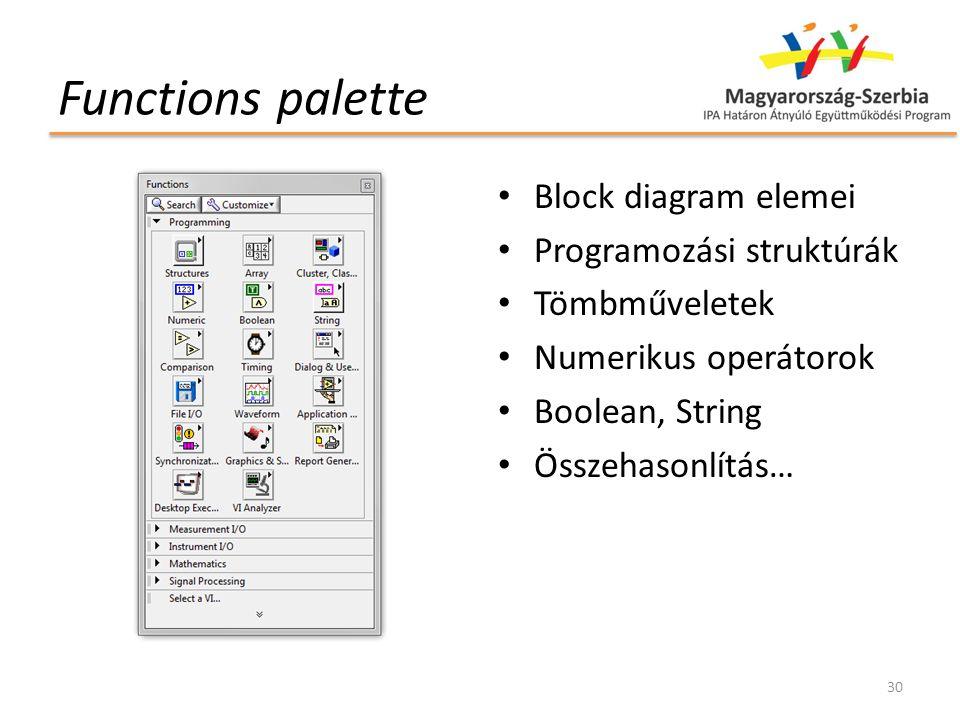 Functions palette Block diagram elemei Programozási struktúrák Tömbműveletek Numerikus operátorok Boolean, String Összehasonlítás… 30