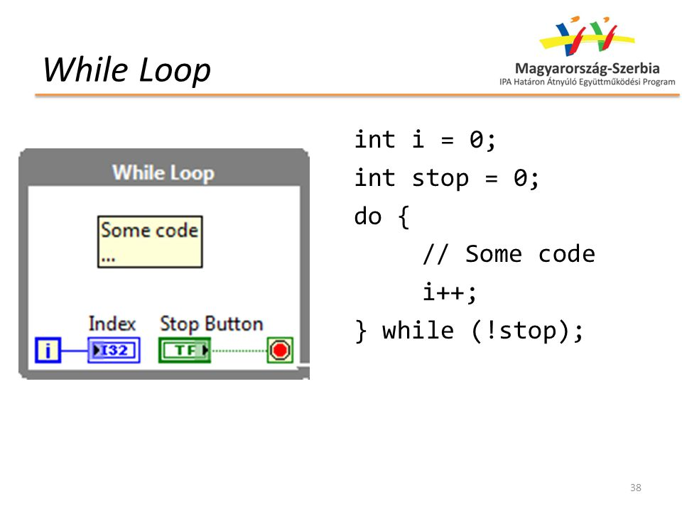 While Loop int i = 0; int stop = 0; do { // Some code i++; } while (!stop); 38