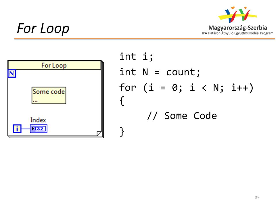 For Loop int i; int N = count; for (i = 0; i < N; i++) { // Some Code } 39