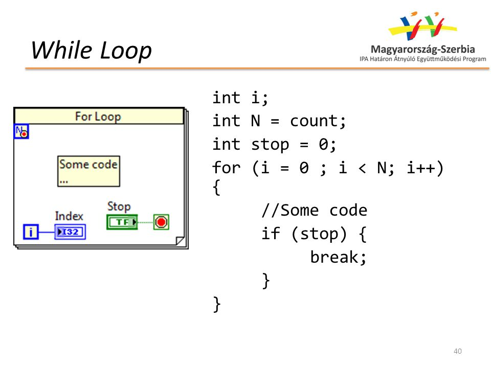 While Loop int i; int N = count; int stop = 0; for (i = 0 ; i < N; i++) { //Some code if (stop) { break; } 40