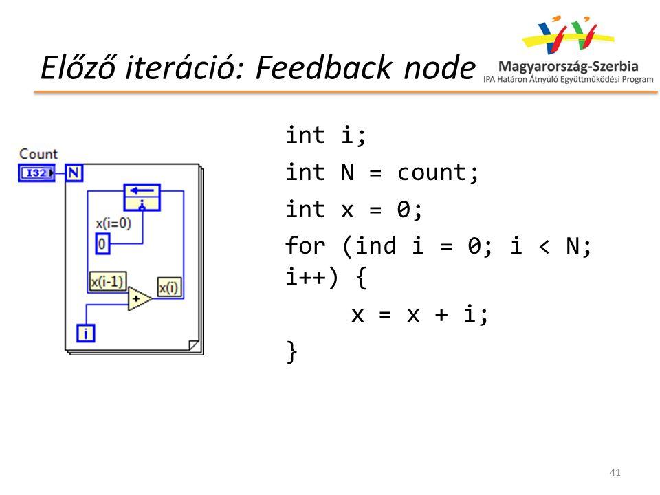 Előző iteráció: Feedback node int i; int N = count; int x = 0; for (ind i = 0; i < N; i++) { x = x + i; } 41