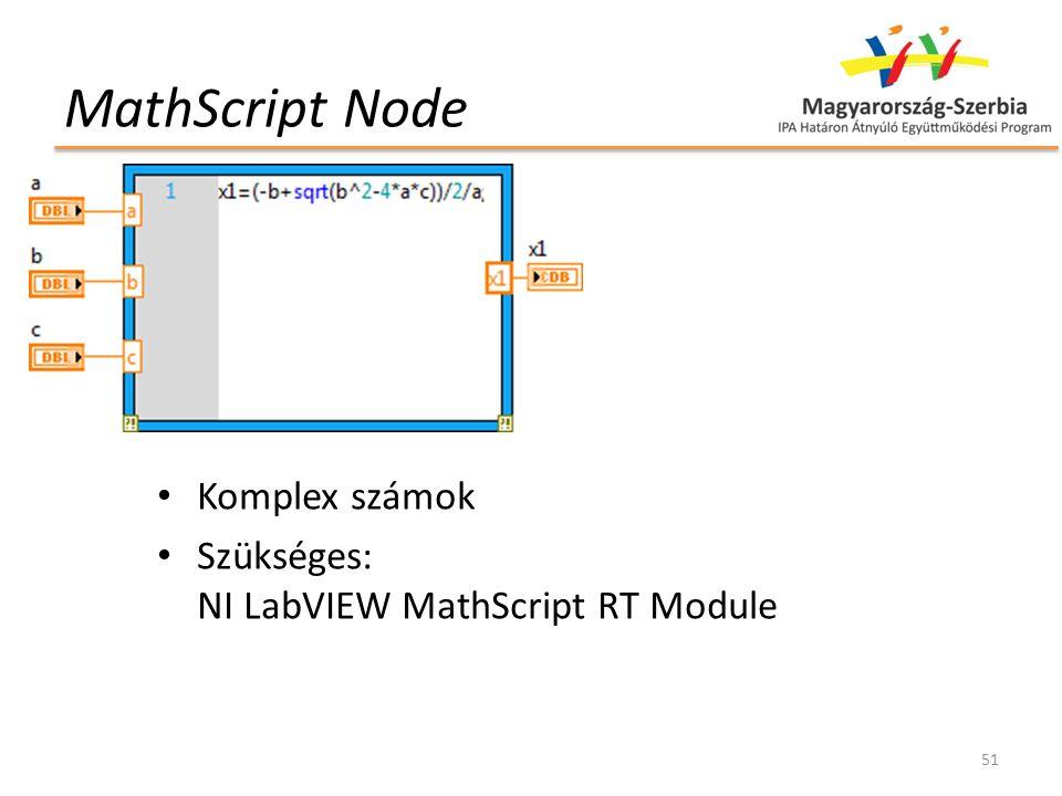 MathScript Node Komplex számok Szükséges: NI LabVIEW MathScript RT Module 51