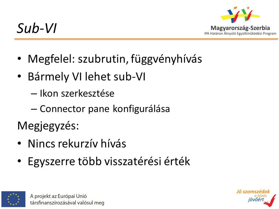 Sub-VI Megfelel: szubrutin, függvényhívás Bármely VI lehet sub-VI – Ikon szerkesztése – Connector pane konfigurálása Megjegyzés: Nincs rekurzív hívás Egyszerre több visszatérési érték 53