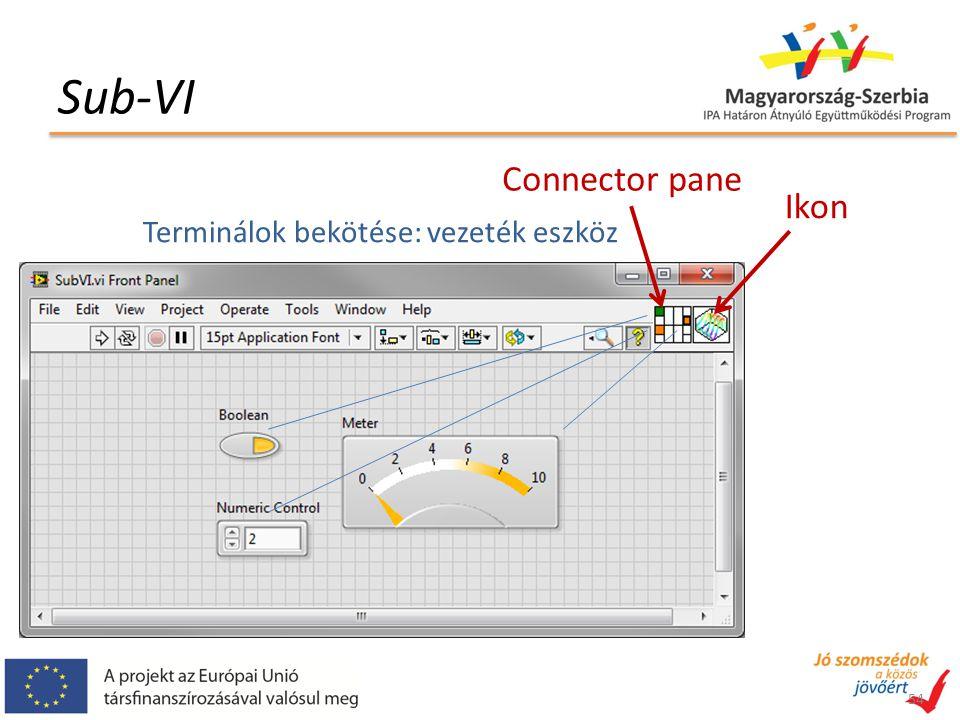 Sub-VI 54 Ikon Connector pane Terminálok bekötése: vezeték eszköz
