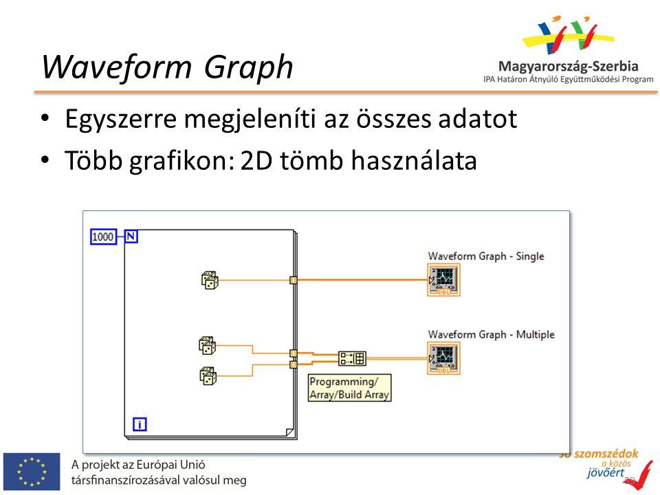 Waveform Graph 59 Egyszerre megjeleníti az összes adatot Több grafikon: 2D tömb használata