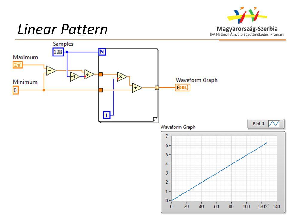 Linear Pattern 64