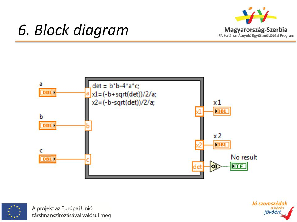 6. Block diagram 80