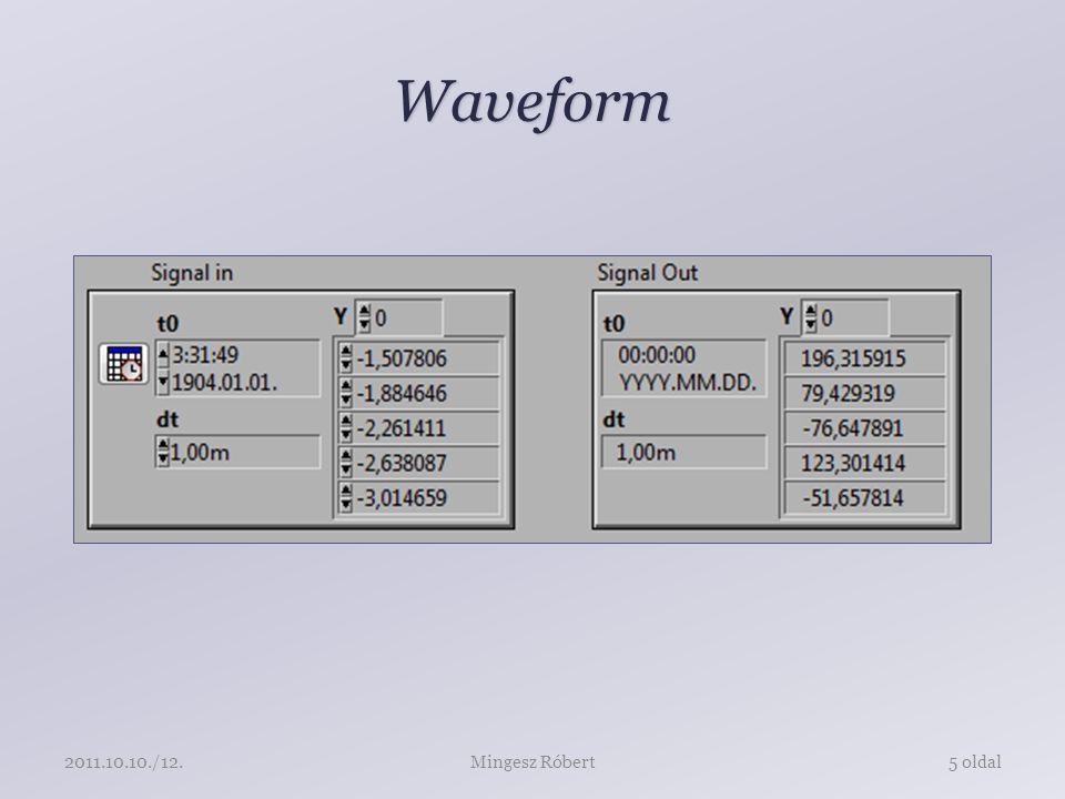 Waveform Mingesz Róbert5 oldal2011.10.10./12.