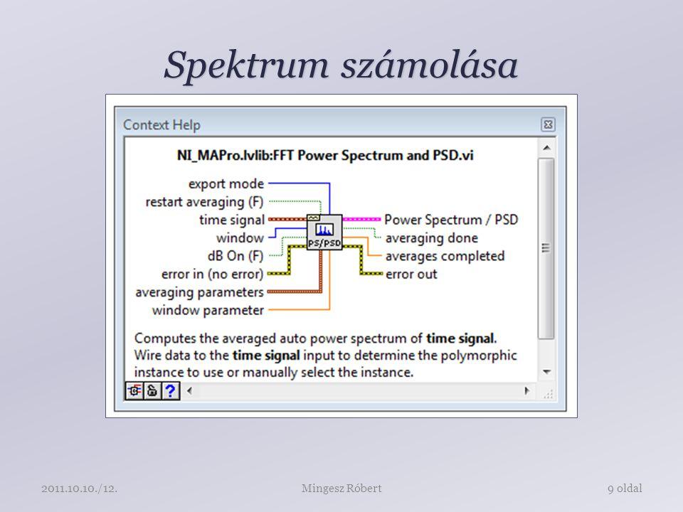 Spektrum számolása Mingesz Róbert9 oldal2011.10.10./12.