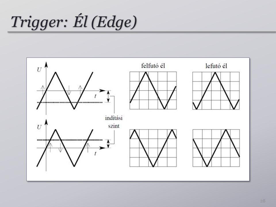 Trigger: Él (Edge) 28