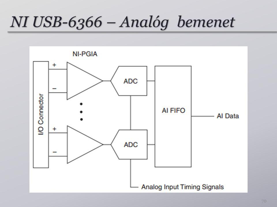 NI USB-6366 – Analóg bemenet 70