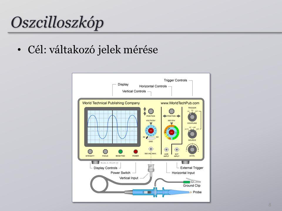 Oszcilloszkóp Cél: váltakozó jelek mérése 8