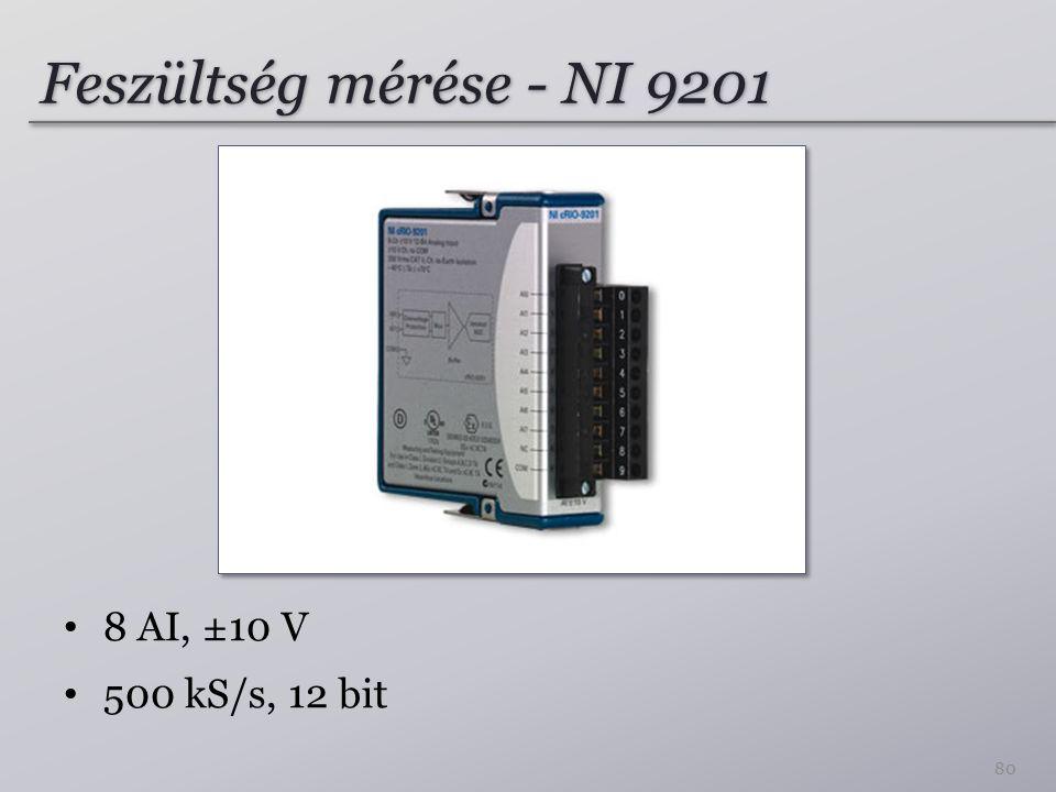 Feszültség mérése - NI 9201 8 AI, ±10 V 500 kS/s, 12 bit 80