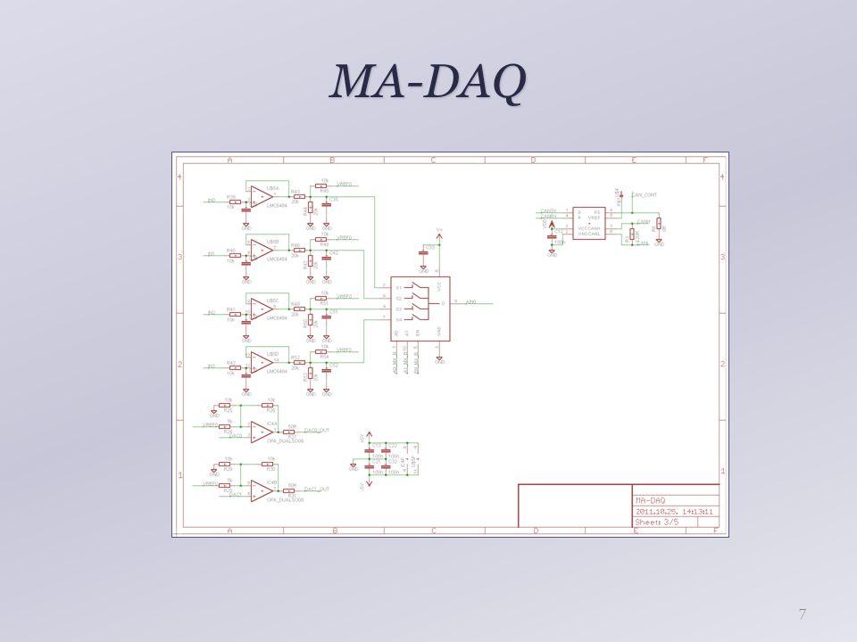 MA-DAQ 8