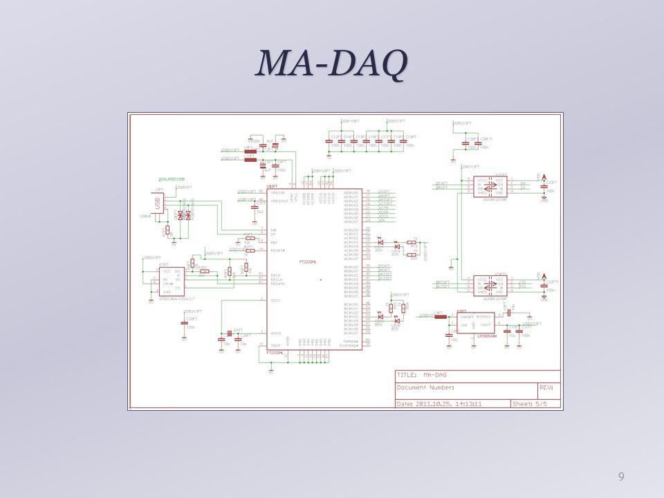 MA-DAQ – SUBD-37 csatlakozó LábMegnevezés 1CAN-L (CAN-bus) 2DAC-1 (Analogue output) 3DAC-2 (Analogue output) 4Conversion start (Input) 5IN-0 (Analogue input – ch A) 6IN-1 (Analogue input – ch A) 7IN-2 (Analogue input – ch A) 8IN-3 (Analogue input – default ch A) 9IN-4 (Analogue input – ch B) 10IN-5 (Analogue input – ch B) LábMegnevezés 11IN-6 (Analogue input – ch B) 12IN-7 (Analogue input – default ch B) 13PCA-0 (Digital I/O) 14TX1 (Digital I/O) 15 SDA (Digital I/O) 16MOSI (Digital I/O) 17SCK (Digital I/O) 18GND 19+5 V (Power supply output) 10