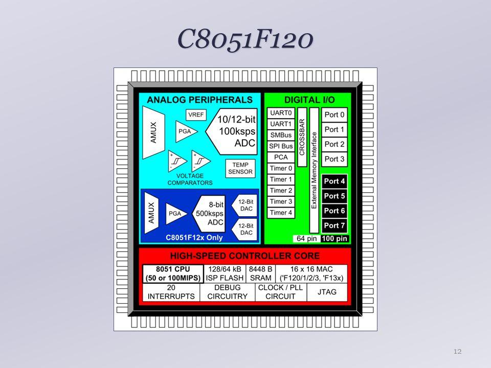 C8051F120 12