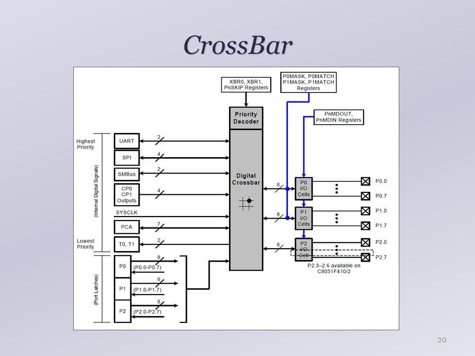 CrossBar 20
