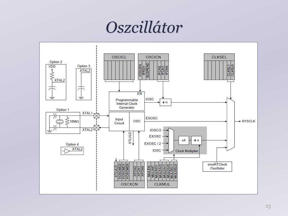 Oszcillátor 23