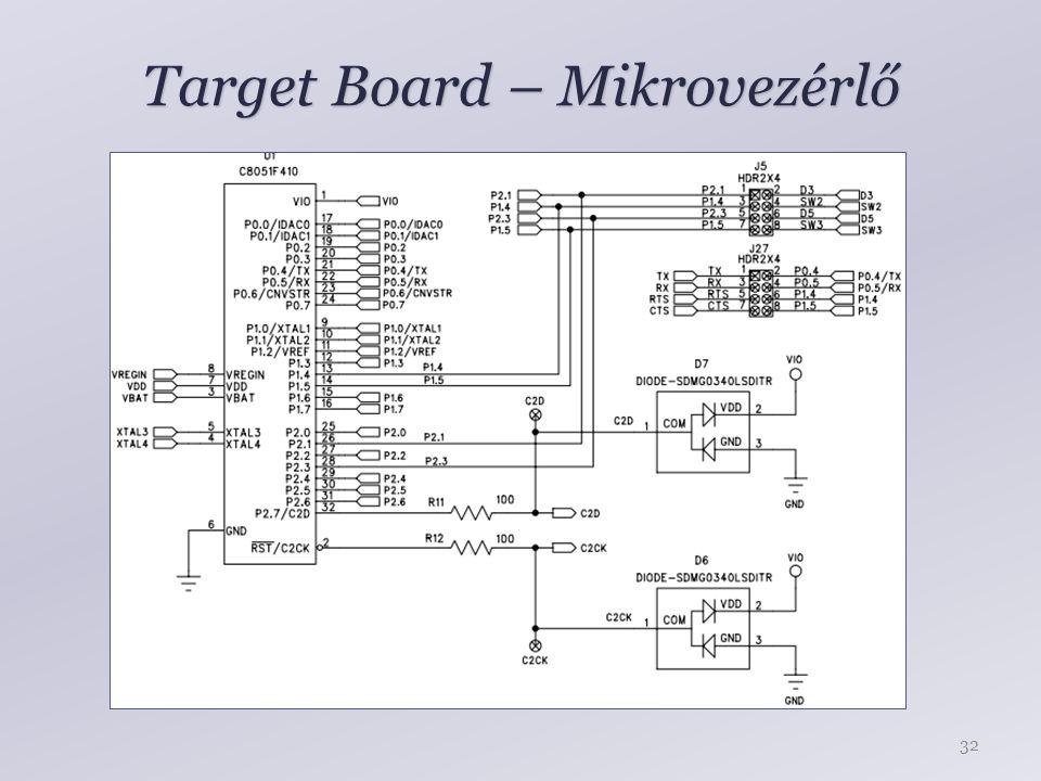 Target Board – Mikrovezérlő 32