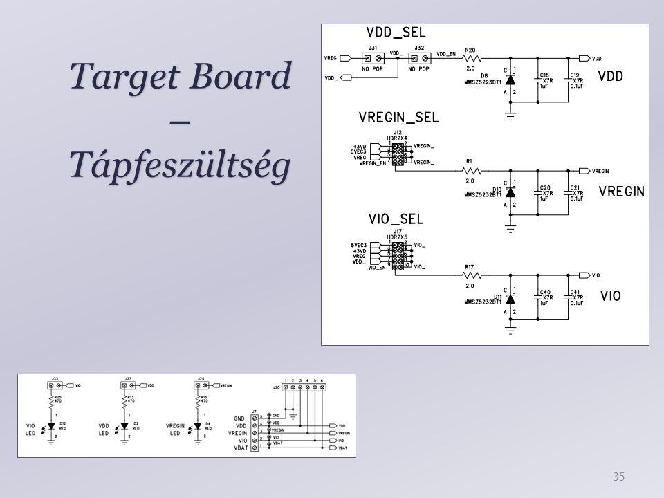 Target Board – Analóg I/O 36