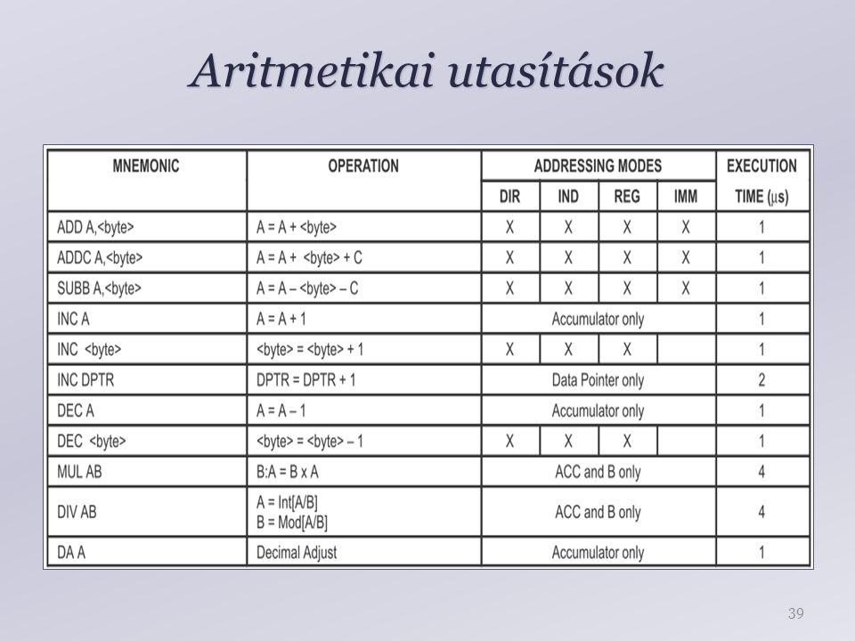 Aritmetikai utasítások 39