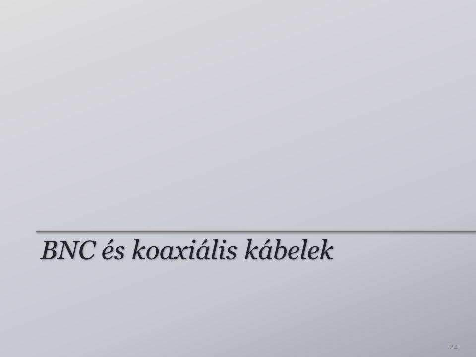 BNC és koaxiális kábelek 24