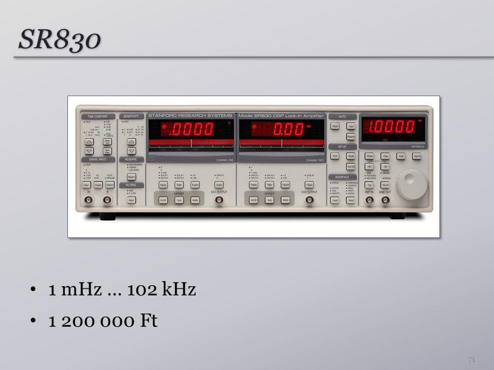 SR830 1 mHz... 102 kHz 1 200 000 Ft 71