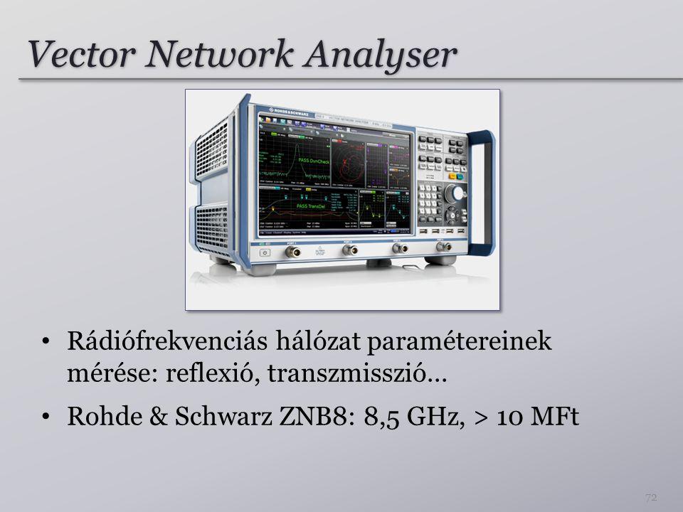 Vector Network Analyser Rádiófrekvenciás hálózat paramétereinek mérése: reflexió, transzmisszió...