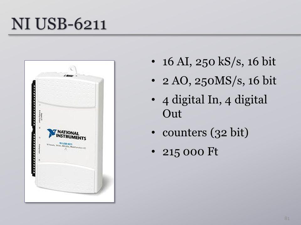 NI USB-6211 16 AI, 250 kS/s, 16 bit 2 AO, 250MS/s, 16 bit 4 digital In, 4 digital Out counters (32 bit) 215 000 Ft 81