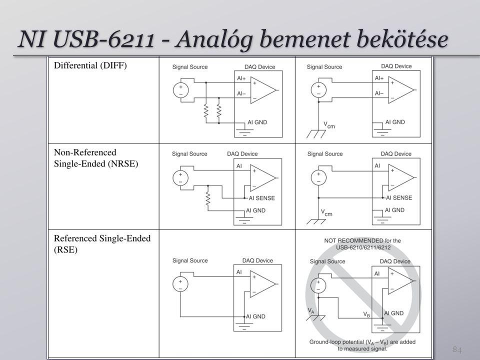 NI USB-6211 - Analóg bemenet bekötése 84