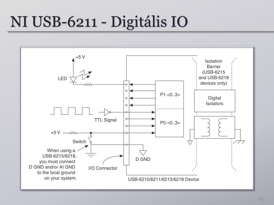 NI USB-6211 - Digitális IO 85