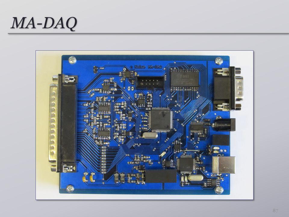 MA-DAQ 87