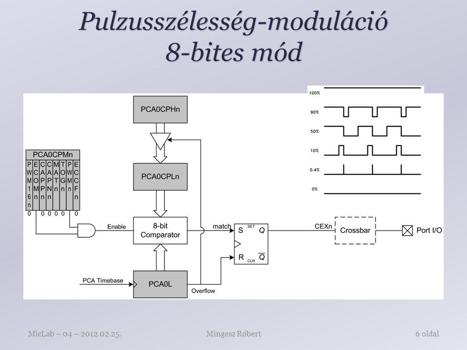 Pulzusszélesség-moduláció 16-bites mód Mingesz RóbertMicLab – 04 – 2012.02.25.7 oldal