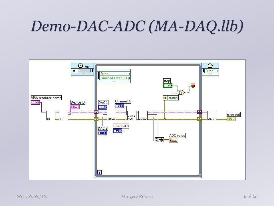 Demo-DAC-ADC (MA-DAQ.llb) Mingesz Róbert6 oldal2011.10.10./12.