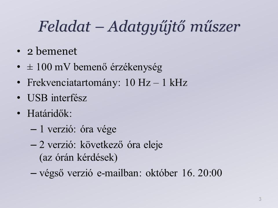 Feladat – Adatgyűjtő műszer 2 bemenet ± 100 mV bemenő érzékenység Frekvenciatartomány: 10 Hz – 1 kHz USB interfész Határidők: – 1 verzió: óra vége – 2