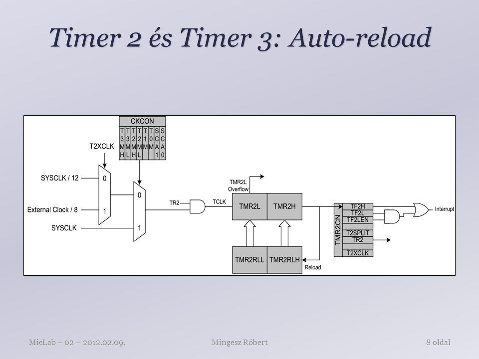 Timer 2 és Timer 3: Auto-reload Mingesz RóbertMicLab – 02 – 2012.02.09.8 oldal