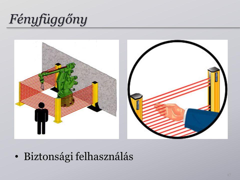 Fényfüggőny Biztonsági felhasználás 17