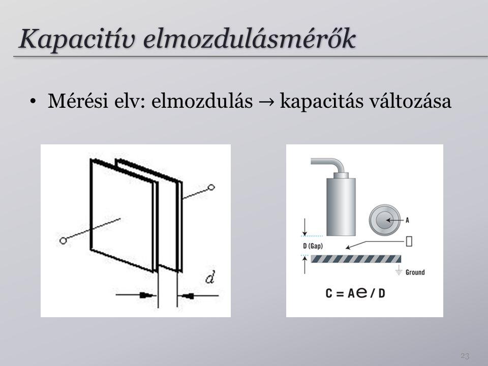Kapacitív elmozdulásmérők 23