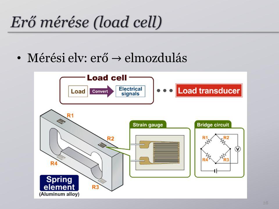 Erő mérése (load cell) 28