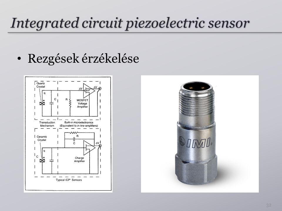 Integrated circuit piezoelectric sensor Rezgések érzékelése 32