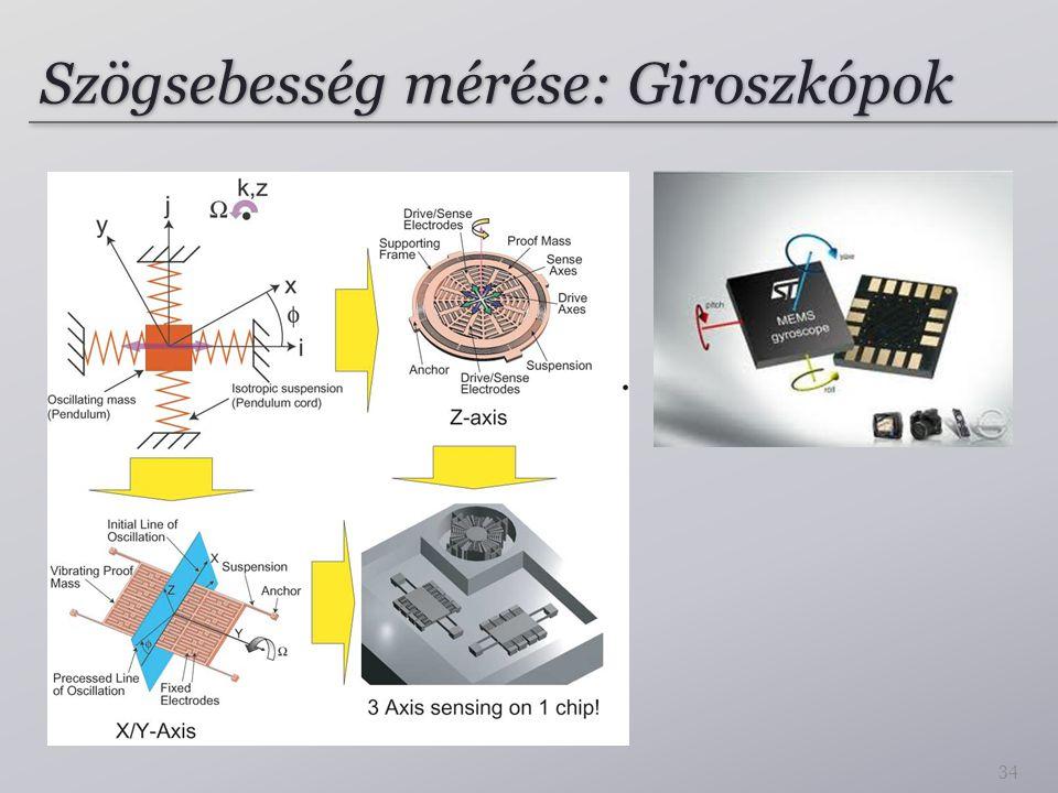 Szögsebesség mérése: Giroszkópok 34