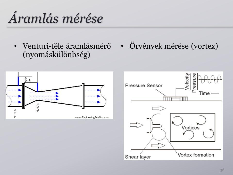 Áramlás mérése Venturi-féle áramlásmérő (nyomáskülönbség) Örvények mérése (vortex) 36